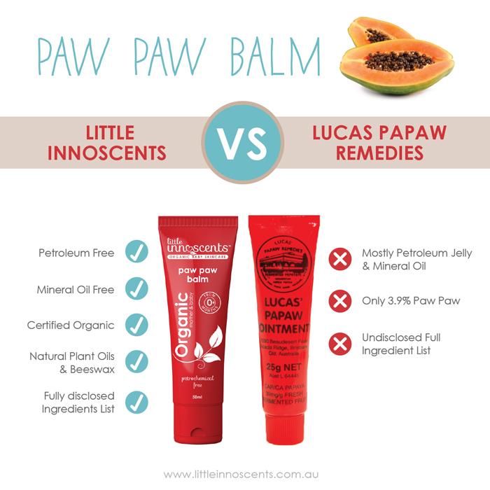 Paw Paw Balm Comparison